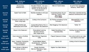 EdcampMagic2015 Session Board